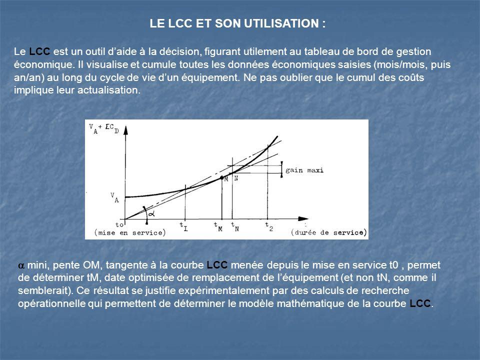LE LCC ET SON UTILISATION : Le LCC est un outil daide à la décision, figurant utilement au tableau de bord de gestion économique. Il visualise et cumu