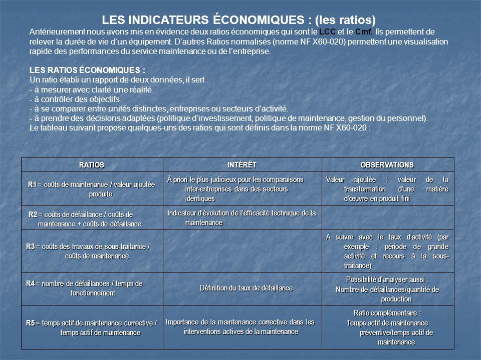 LES INDICATEURS ÉCONOMIQUES : (les ratios) Antérieurement nous avons mis en évidence deux ratios économiques qui sont le LCC et le Cmf.
