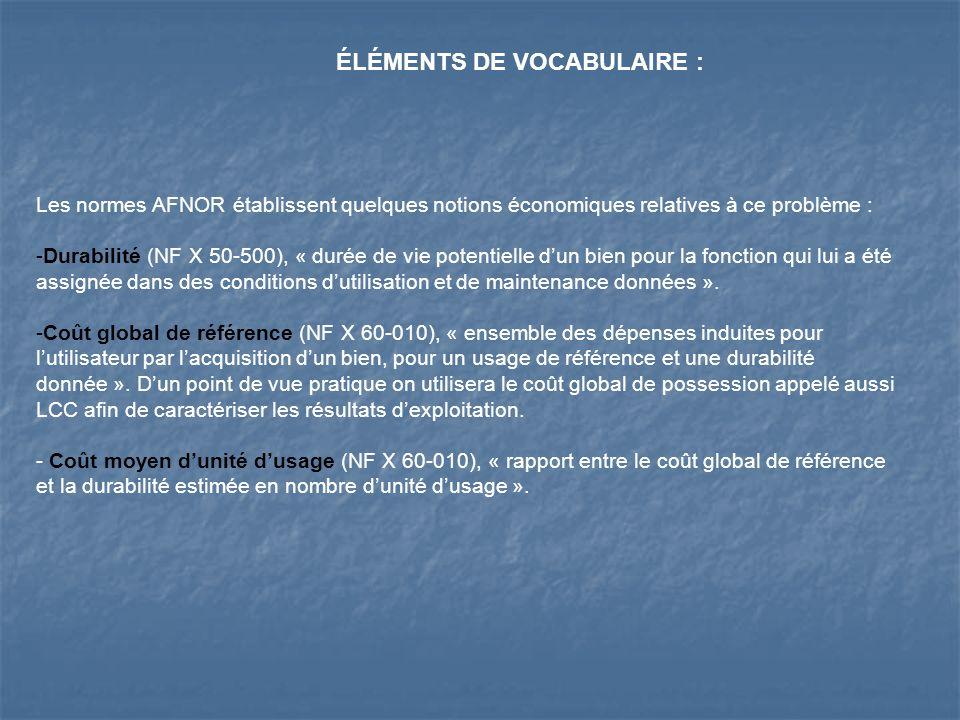 ÉLÉMENTS DE VOCABULAIRE : Les normes AFNOR établissent quelques notions économiques relatives à ce problème : -Durabilité (NF X 50-500), « durée de vi