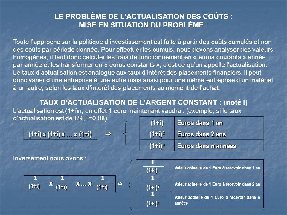 LE PROBLÈME DE LACTUALISATION DES COÛTS : MISE EN SITUATION DU PROBLÈME : Toute lapproche sur la politique dinvestissement est faite à partir des coût