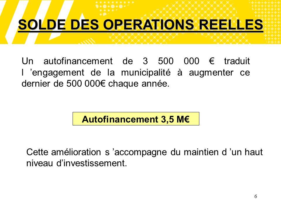 6 SOLDE DES OPERATIONS REELLES Cette amélioration s accompagne du maintien d un haut niveau dinvestissement.