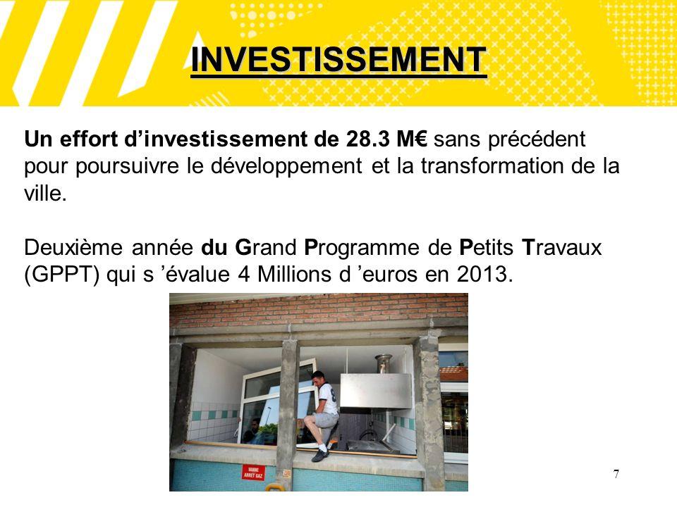 7 INVESTISSEMENT Un effort dinvestissement de 28.3 M sans précédent pour poursuivre le développement et la transformation de la ville.