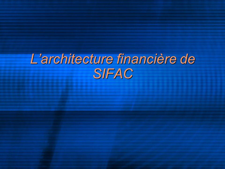 Larchitecture financière de SIFAC
