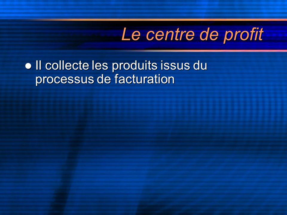 Le centre de profit Il collecte les produits issus du processus de facturation Il collecte les produits issus du processus de facturation