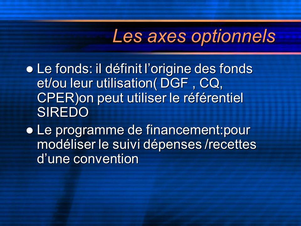Les axes optionnels Le fonds: il définit lorigine des fonds et/ou leur utilisation( DGF, CQ, CPER)on peut utiliser le référentiel SIREDO Le fonds: il définit lorigine des fonds et/ou leur utilisation( DGF, CQ, CPER)on peut utiliser le référentiel SIREDO Le programme de financement:pour modéliser le suivi dépenses /recettes dune convention Le programme de financement:pour modéliser le suivi dépenses /recettes dune convention