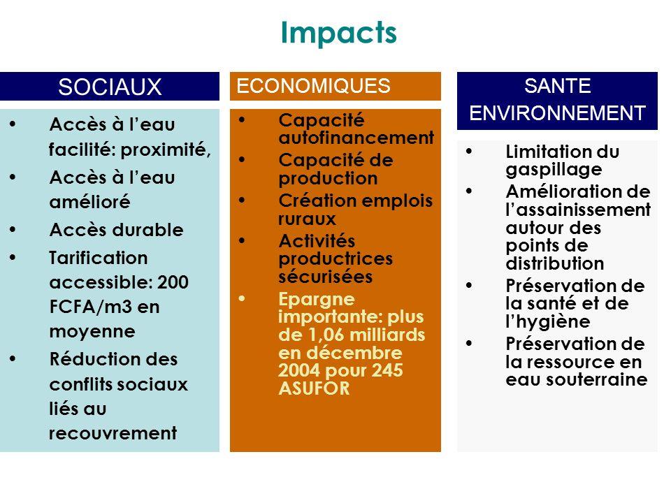 Accès à leau facilité: proximité, Accès à leau amélioré Accès durable Tarification accessible: 200 FCFA/m3 en moyenne Réduction des conflits sociaux l