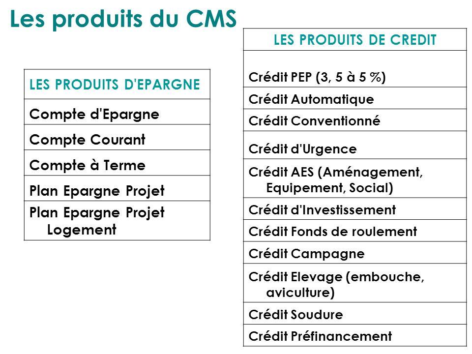 Les produits du CMS LES PRODUITS D'EPARGNE Compte d'Epargne Compte Courant Compte à Terme Plan Epargne Projet Plan Epargne Projet Logement LES PRODUIT