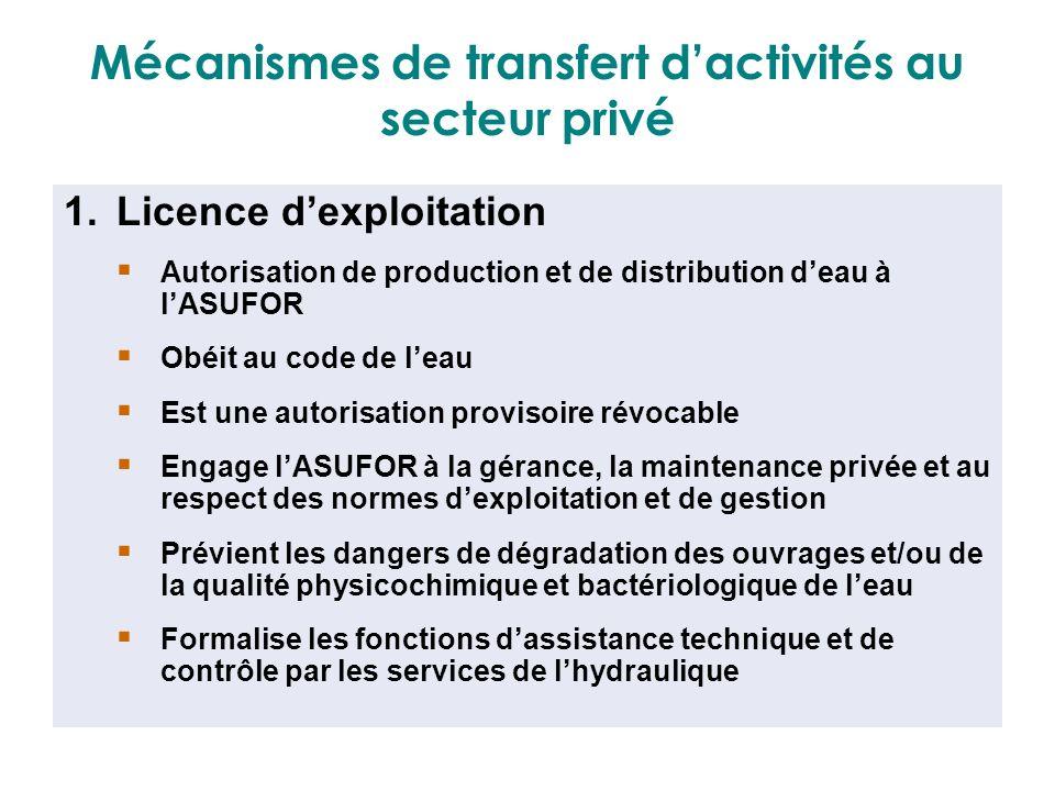 Mécanismes de transfert dactivités au secteur privé 1.Licence dexploitation Autorisation de production et de distribution deau à lASUFOR Obéit au code