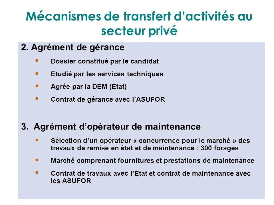 Mécanismes de transfert dactivités au secteur privé 2. Agrément de gérance Dossier constitué par le candidat Etudié par les services techniques Agrée