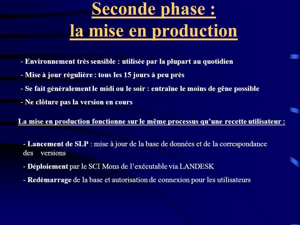 Seconde phase : la mise en production - Environnement très sensible : utilisée par la plupart au quotidien - Mise à jour régulière : tous les 15 jours à peu près - Se fait généralement le midi ou le soir : entraîne le moins de gêne possible - Ne clôture pas la version en cours La mise en production fonctionne sur le même processus quune recette utilisateur : - Lancement de SLP : mise à jour de la base de données et de la correspondance des versions - Déploiement par le SCI Mons de lexécutable via LANDESK - Redémarrage de la base et autorisation de connexion pour les utilisateurs