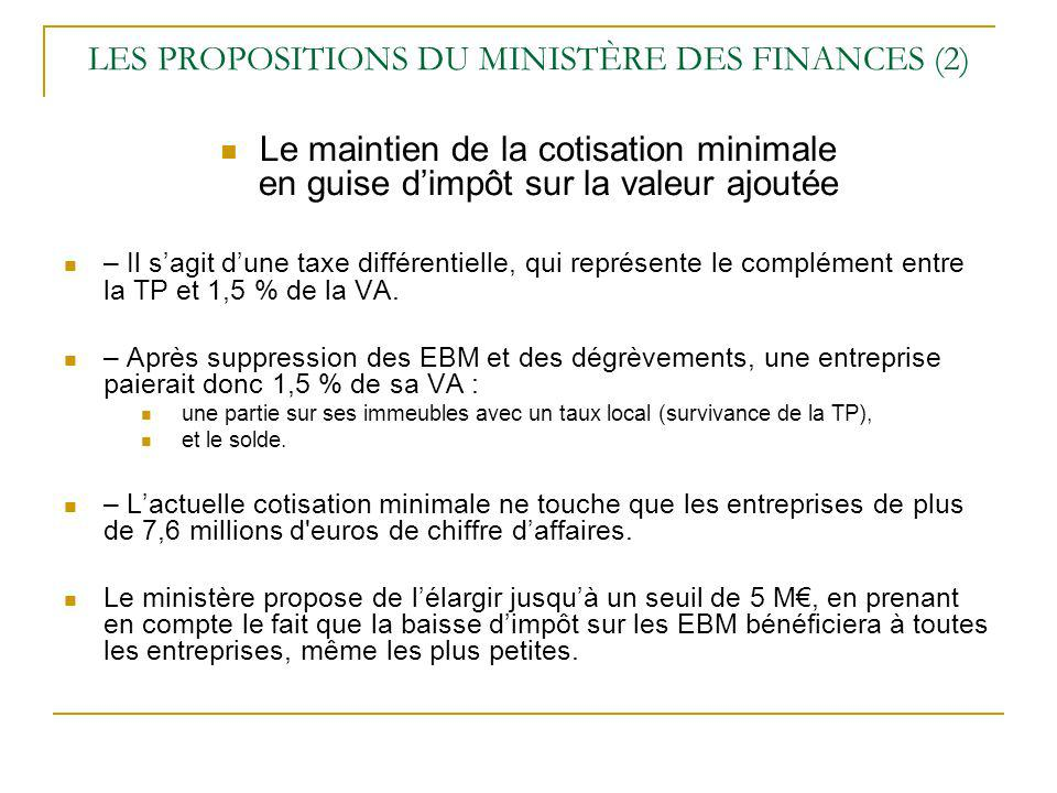 LES PROPOSITIONS DU MINISTÈRE DES FINANCES (2) Le maintien de la cotisation minimale en guise dimpôt sur la valeur ajoutée – Il sagit dune taxe différentielle, qui représente le complément entre la TP et 1,5 % de la VA.