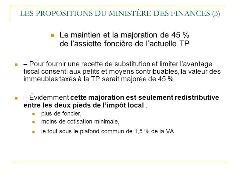 LES PROPOSITIONS DU MINISTÈRE DES FINANCES (3) Le maintien et la majoration de 45 % de lassiette foncière de lactuelle TP – Pour fournir une recette d