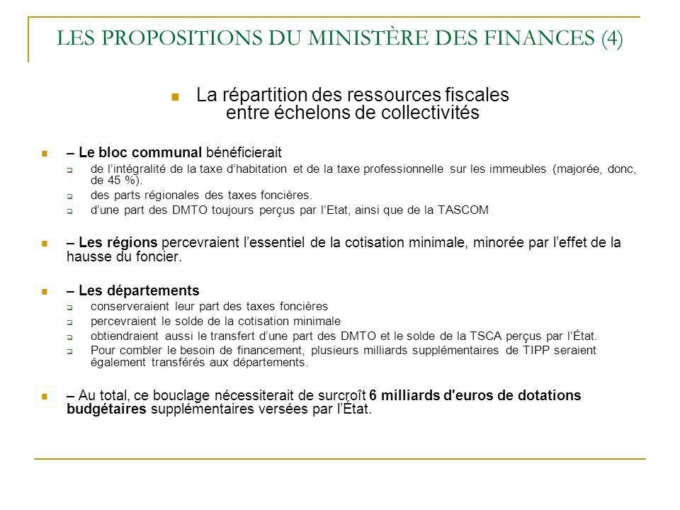 LES PROPOSITIONS DU MINISTÈRE DES FINANCES (4) La répartition des ressources fiscales entre échelons de collectivités – Le bloc communal bénéficierait