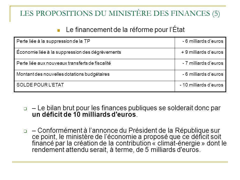 LES PROPOSITIONS DU MINISTÈRE DES FINANCES (5) Le financement de la réforme pour lÉtat – Le bilan brut pour les finances publiques se solderait donc par un déficit de 10 milliards d euros.