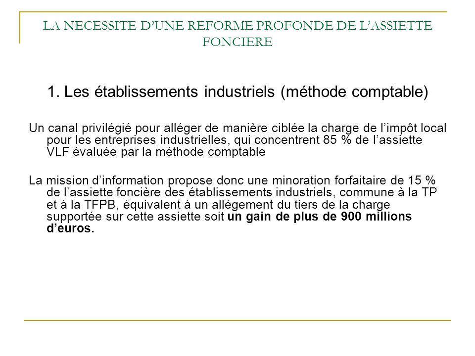 LA NECESSITE DUNE REFORME PROFONDE DE LASSIETTE FONCIERE 1. Les établissements industriels (méthode comptable) Un canal privilégié pour alléger de man