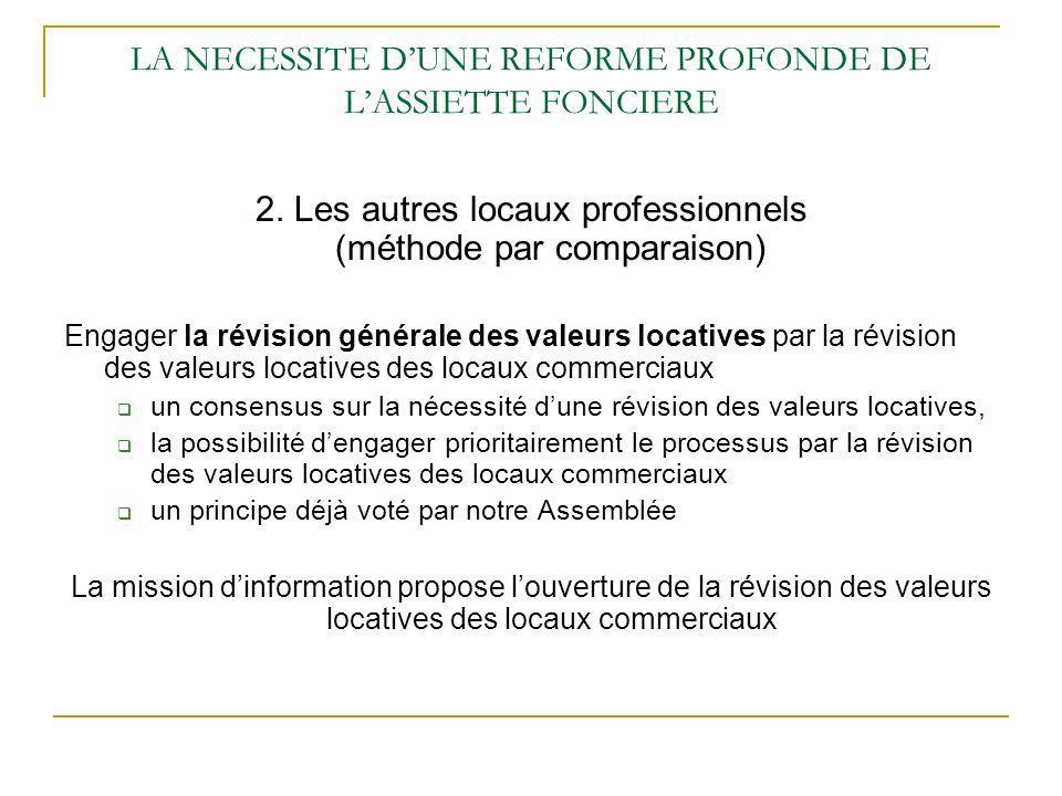 LA NECESSITE DUNE REFORME PROFONDE DE LASSIETTE FONCIERE 2.