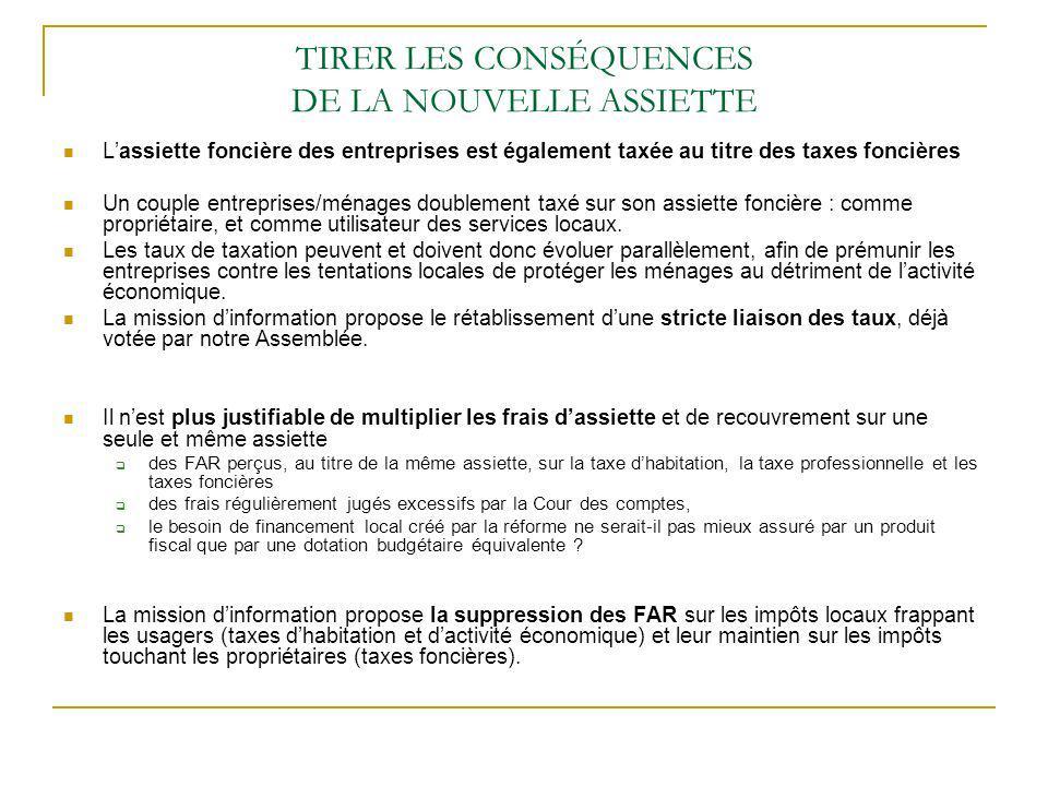 TIRER LES CONSÉQUENCES DE LA NOUVELLE ASSIETTE Lassiette foncière des entreprises est également taxée au titre des taxes foncières Un couple entrepris