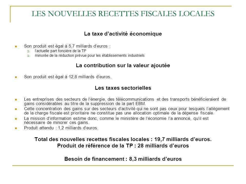 LES NOUVELLES RECETTES FISCALES LOCALES La taxe dactivité économique Son produit est égal à 5,7 milliards deuros : lactuelle part foncière de la TP mi