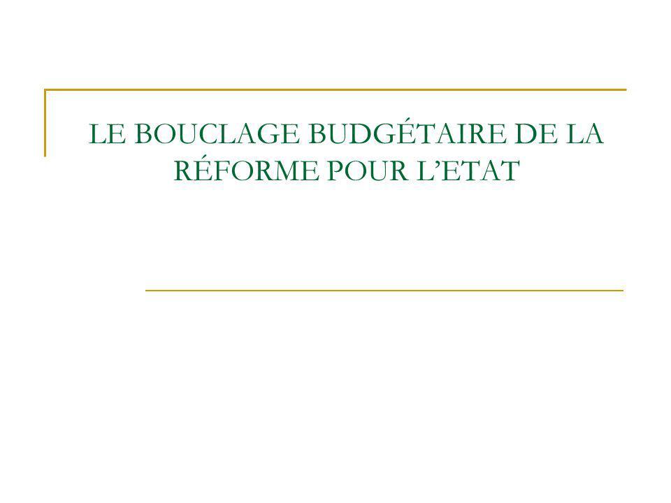 LE BOUCLAGE BUDGÉTAIRE DE LA RÉFORME POUR LETAT
