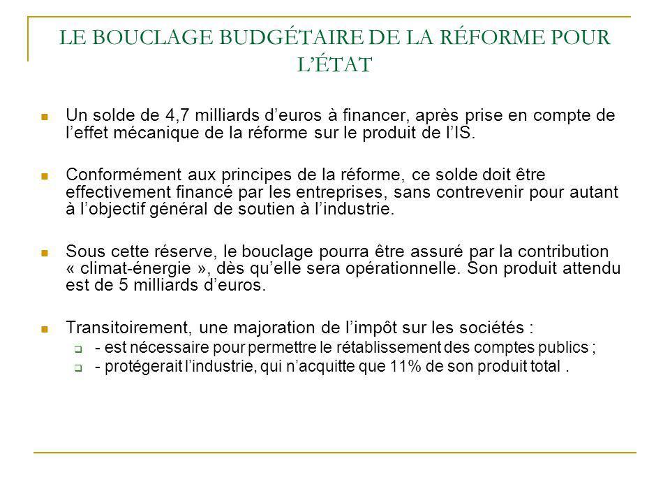 LE BOUCLAGE BUDGÉTAIRE DE LA RÉFORME POUR LÉTAT Un solde de 4,7 milliards deuros à financer, après prise en compte de leffet mécanique de la réforme sur le produit de lIS.