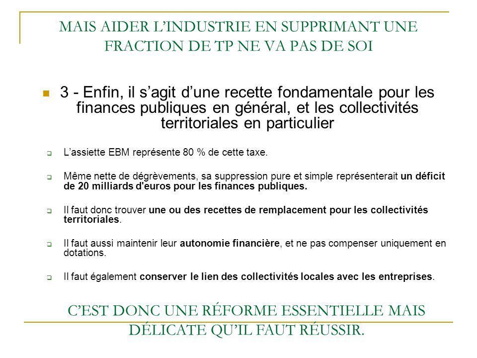 MAIS AIDER LINDUSTRIE EN SUPPRIMANT UNE FRACTION DE TP NE VA PAS DE SOI 3 - Enfin, il sagit dune recette fondamentale pour les finances publiques en général, et les collectivités territoriales en particulier Lassiette EBM représente 80 % de cette taxe.