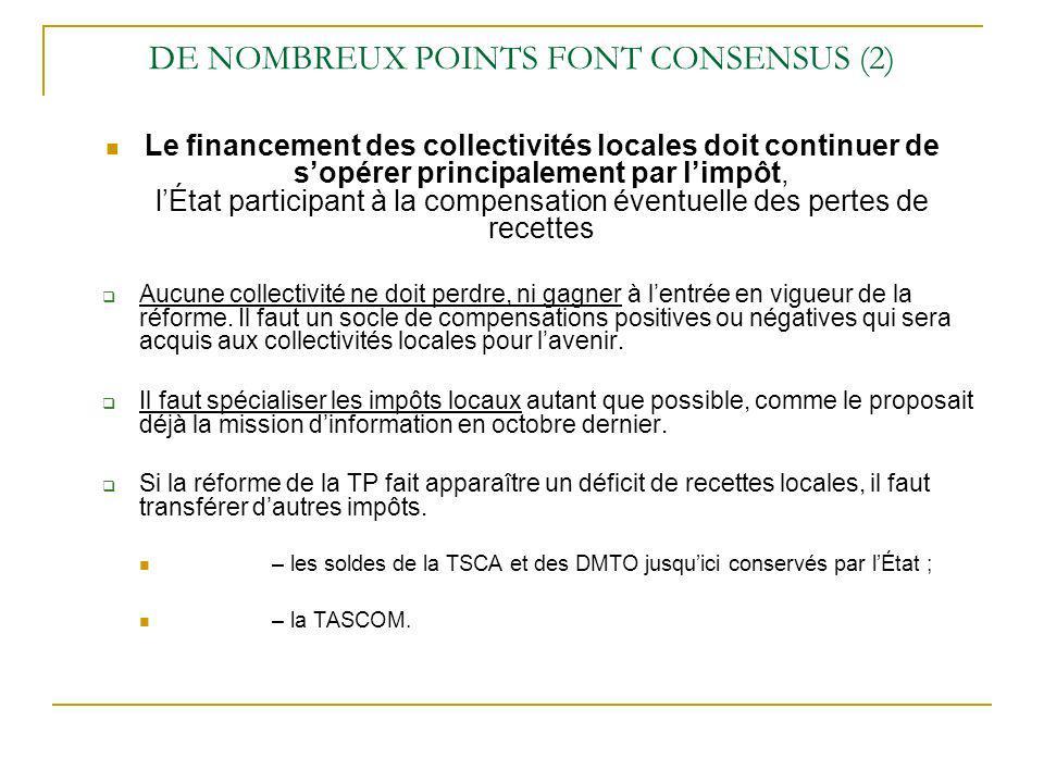 DE NOMBREUX POINTS FONT CONSENSUS (2) Le financement des collectivités locales doit continuer de sopérer principalement par limpôt, lÉtat participant à la compensation éventuelle des pertes de recettes Aucune collectivité ne doit perdre, ni gagner à lentrée en vigueur de la réforme.
