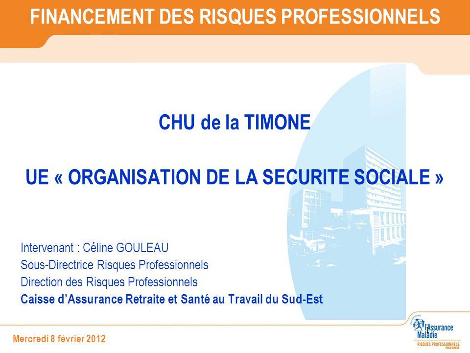 1 FINANCEMENT DES RISQUES PROFESSIONNELS CHU de la TIMONE UE « ORGANISATION DE LA SECURITE SOCIALE » Intervenant : Céline GOULEAU Sous-Directrice Risq