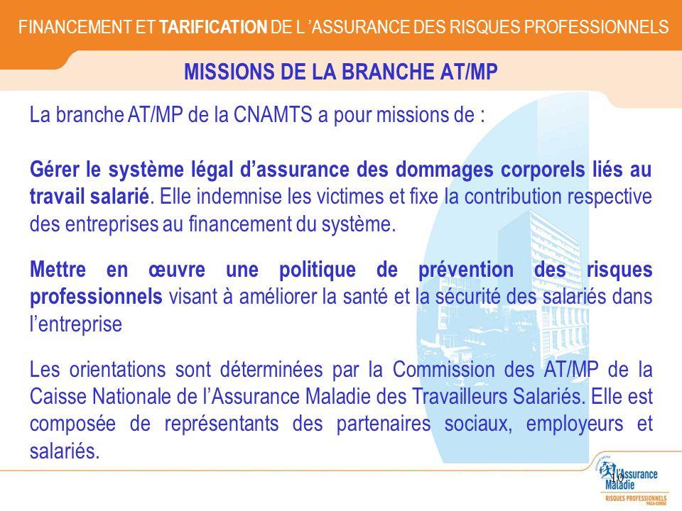 10 MISSIONS DE LA BRANCHE AT/MP FINANCEMENT ET TARIFICATION DE L ASSURANCE DES RISQUES PROFESSIONNELS La branche AT/MP de la CNAMTS a pour missions de