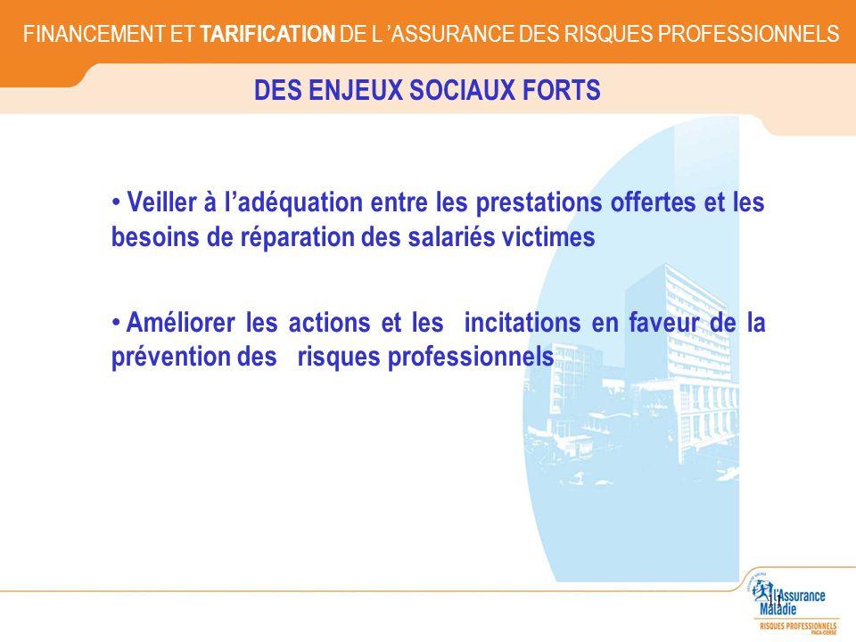 11 DES ENJEUX SOCIAUX FORTS FINANCEMENT ET TARIFICATION DE L ASSURANCE DES RISQUES PROFESSIONNELS Veiller à ladéquation entre les prestations offertes