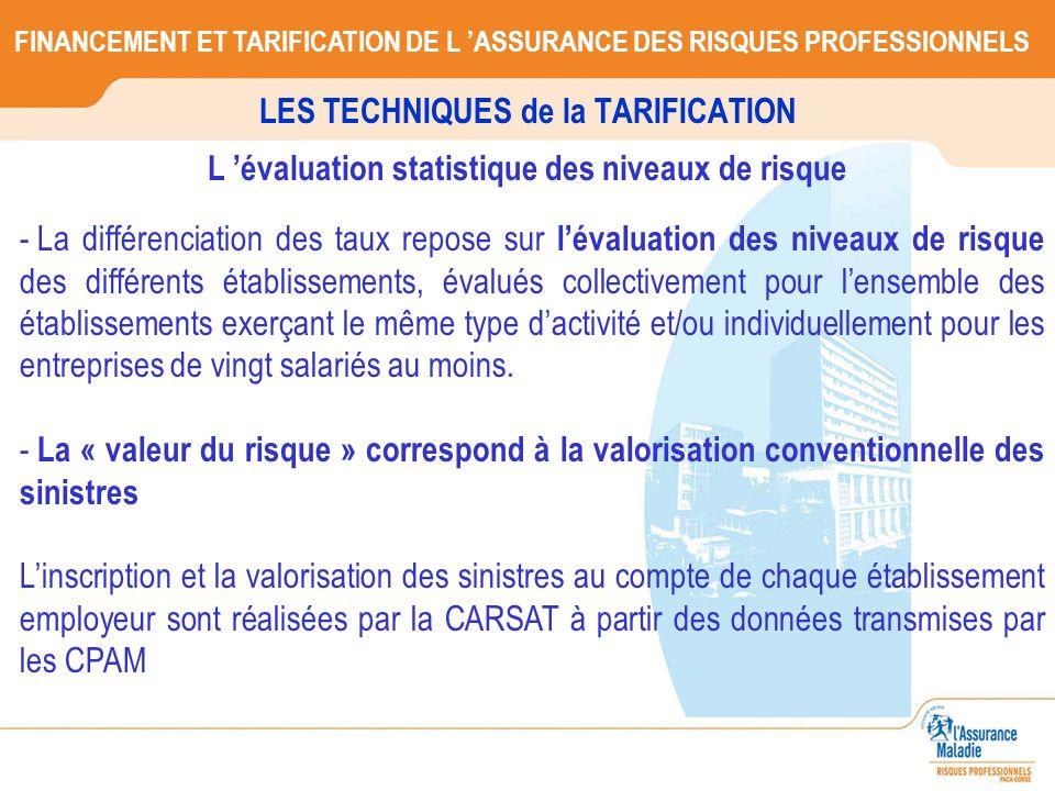 LES TECHNIQUES de la TARIFICATION L évaluation statistique des niveaux de risque - La différenciation des taux repose sur lévaluation des niveaux de r