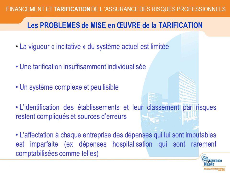 26 Les PROBLEMES de MISE en ŒUVRE de la TARIFICATION FINANCEMENT ET TARIFICATION DE L ASSURANCE DES RISQUES PROFESSIONNELS La vigueur « incitative » d