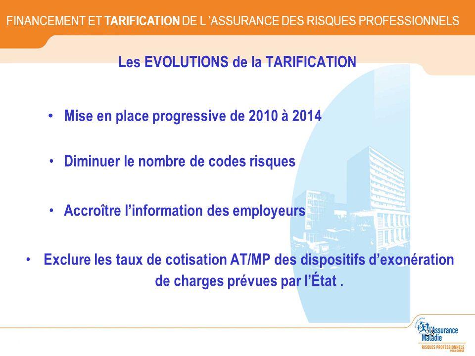 28 Les EVOLUTIONS de la TARIFICATION Diminuer le nombre de codes risques Accroître linformation des employeurs Exclure les taux de cotisation AT/MP de