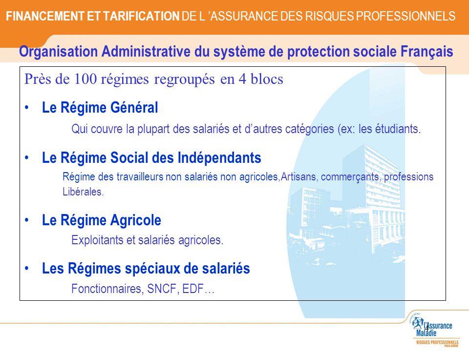 4 Près de 100 régimes regroupés en 4 blocs Le Régime Général Qui couvre la plupart des salariés et dautres catégories (ex: les étudiants. Le Régime So