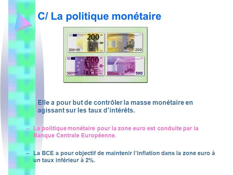 C/ La politique monétaire Elle a pour but de contrôler la masse monétaire en agissant sur les taux dintérêts. –La politique monétaire pour la zone eur