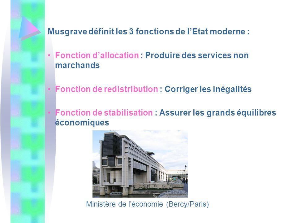 Musgrave définit les 3 fonctions de lEtat moderne : Fonction dallocation : Produire des services non marchands Fonction de redistribution : Corriger l