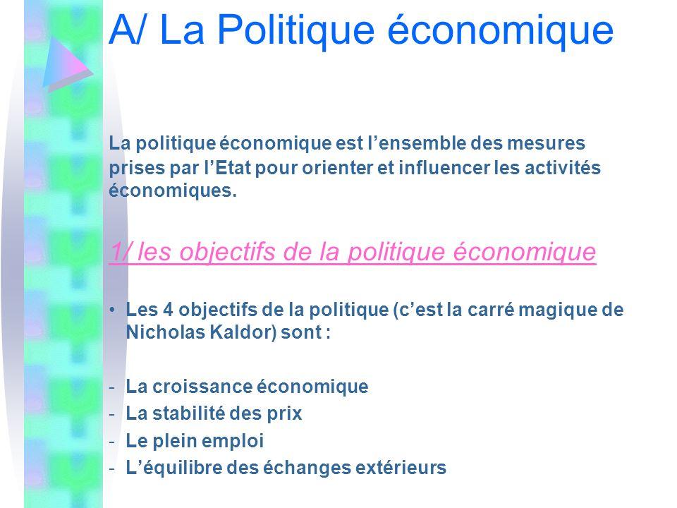 A/ La Politique économique La politique économique est lensemble des mesures prises par lEtat pour orienter et influencer les activités économiques. 1