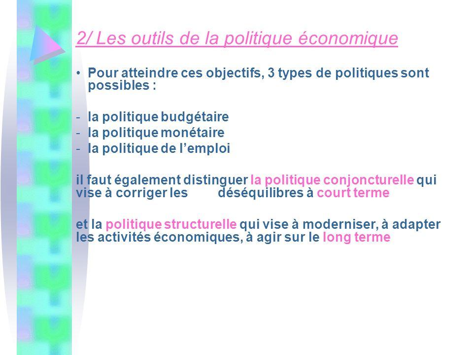 2/ Les outils de la politique économique Pour atteindre ces objectifs, 3 types de politiques sont possibles : -la politique budgétaire -la politique m
