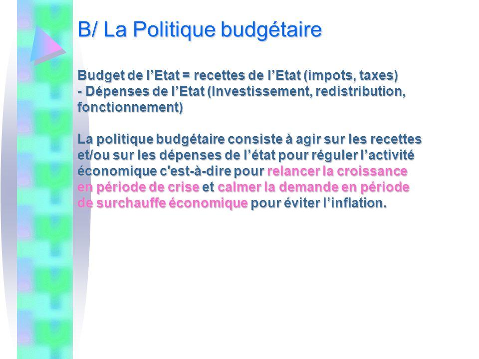 B/ La Politique budgétaire B/ La Politique budgétaire Budget de lEtat = recettes de lEtat (impots, taxes) - Dépenses de lEtat (Investissement, redistr