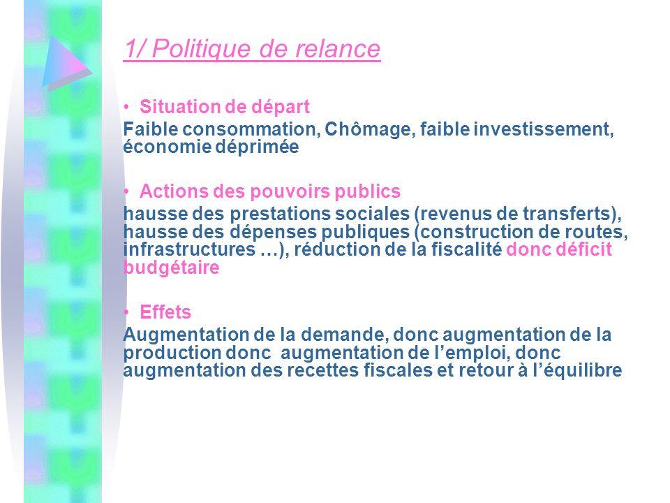 1/ Politique de relance Situation de départ Faible consommation, Chômage, faible investissement, économie déprimée Actions des pouvoirs publics hausse