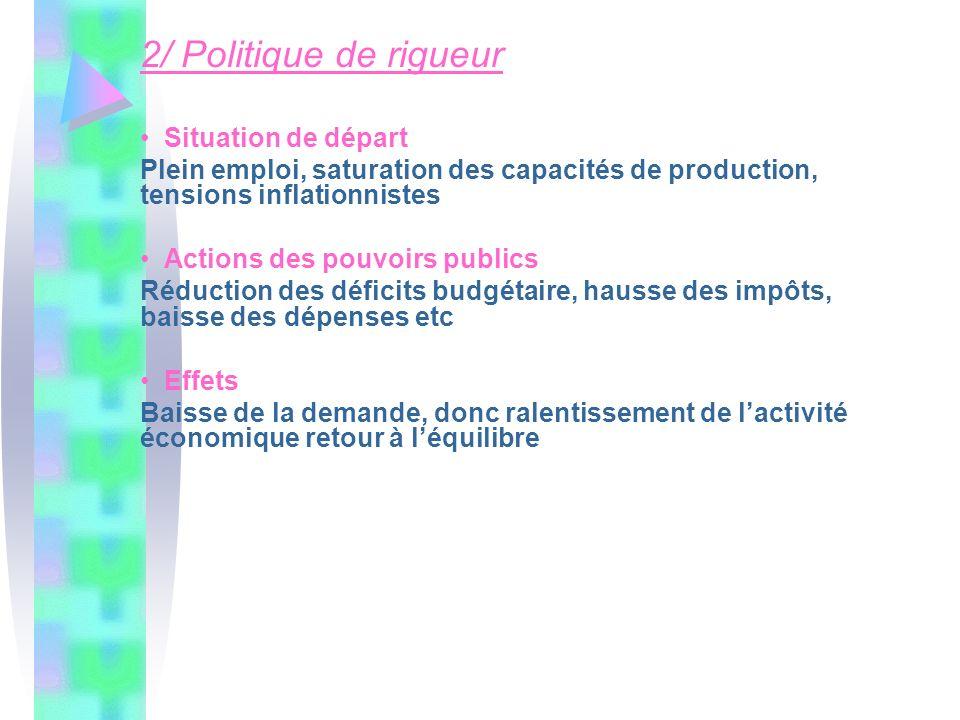 2/ Politique de rigueur Situation de départ Plein emploi, saturation des capacités de production, tensions inflationnistes Actions des pouvoirs public