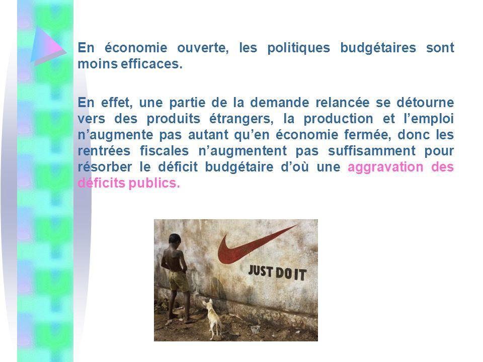 En économie ouverte, les politiques budgétaires sont moins efficaces. En effet, une partie de la demande relancée se détourne vers des produits étrang