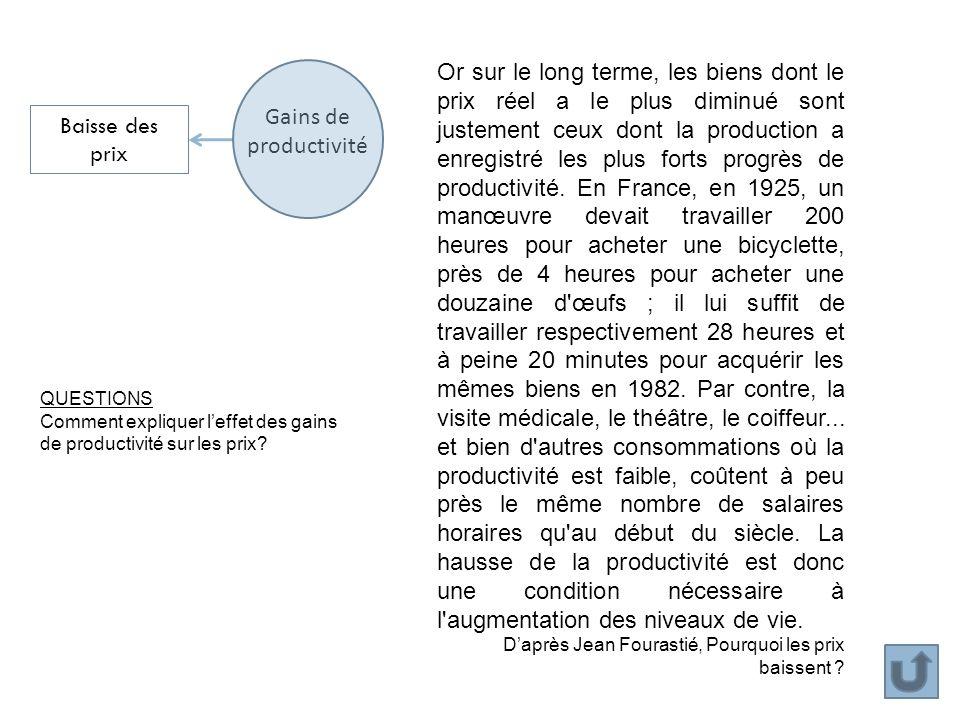 Baisse des prix Gains de productivité Économies de travail Baisse des coûts unitaires de production