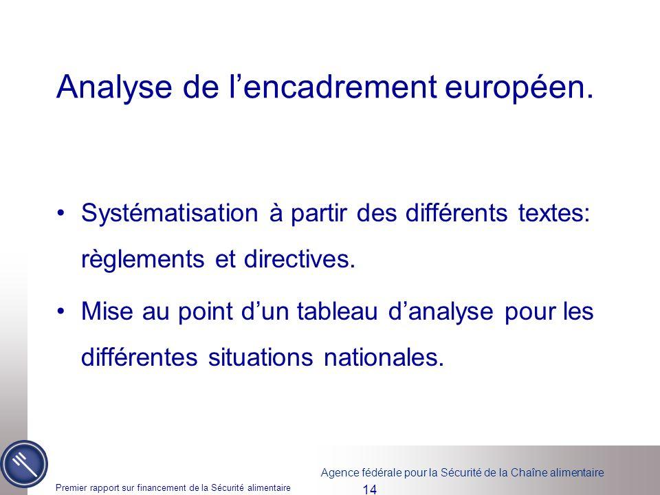 Agence fédérale pour la Sécurité de la Chaîne alimentaire Premier rapport sur financement de la Sécurité alimentaire 14 Analyse de lencadrement europé