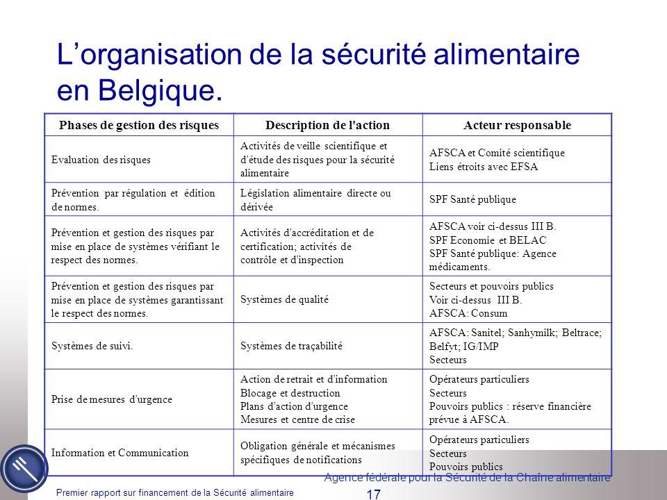 Agence fédérale pour la Sécurité de la Chaîne alimentaire Premier rapport sur financement de la Sécurité alimentaire 17 Lorganisation de la sécurité alimentaire en Belgique.