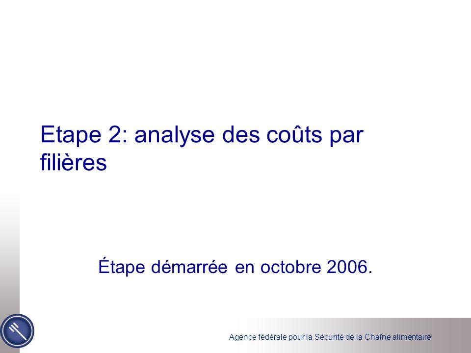 Agence fédérale pour la Sécurité de la Chaîne alimentaire Etape 2: analyse des coûts par filières Étape démarrée en octobre 2006.