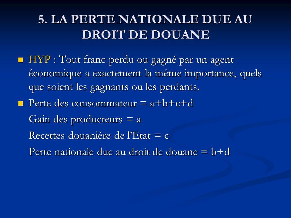 5. LA PERTE NATIONALE DUE AU DROIT DE DOUANE HYP : Tout franc perdu ou gagné par un agent économique a exactement la même importance, quels que soient