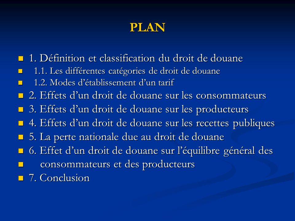 PLAN 1. Définition et classification du droit de douane 1. Définition et classification du droit de douane 1.1. Les différentes catégories de droit de