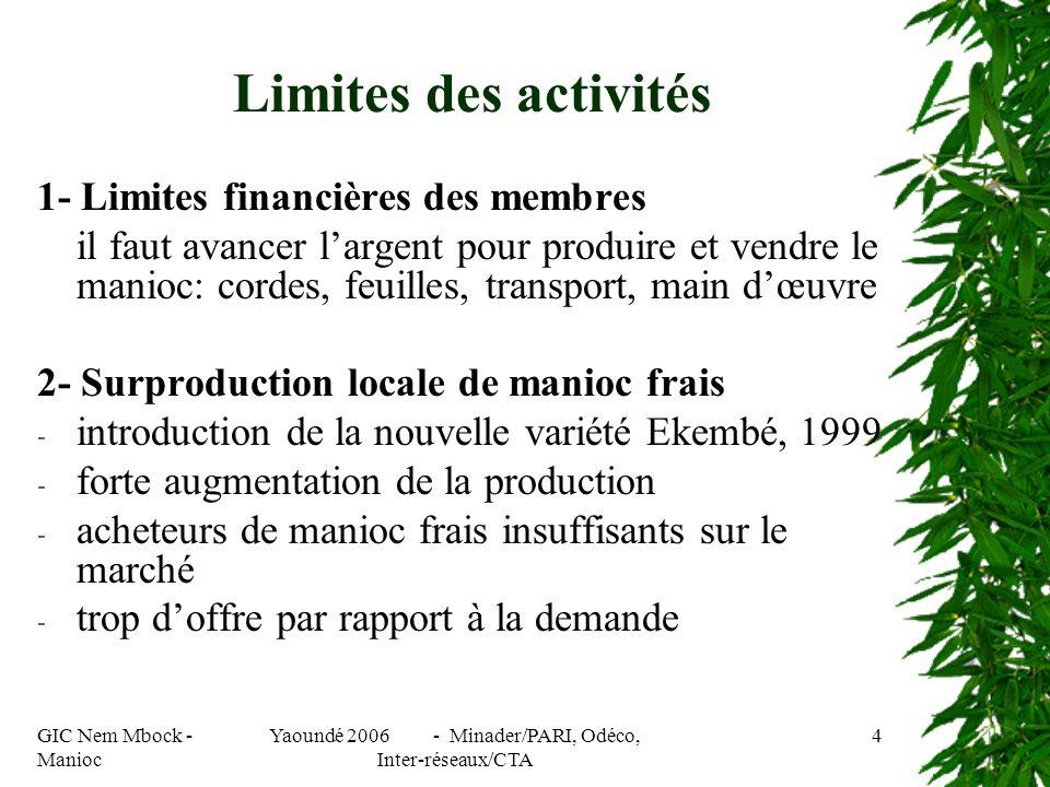 GIC Nem Mbock - Manioc Yaoundé 2006 - Minader/PARI, Odéco, Inter-réseaux/CTA 4 1- Limites financières des membres il faut avancer largent pour produir