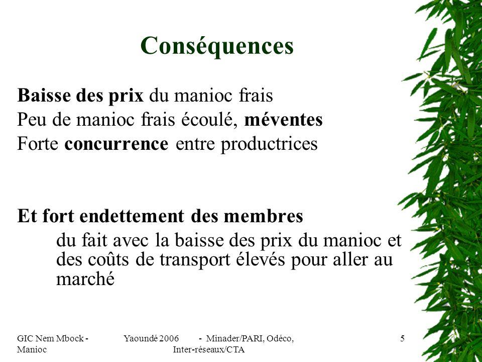 GIC Nem Mbock - Manioc Yaoundé 2006 - Minader/PARI, Odéco, Inter-réseaux/CTA 5 Conséquences Baisse des prix du manioc frais Peu de manioc frais écoulé