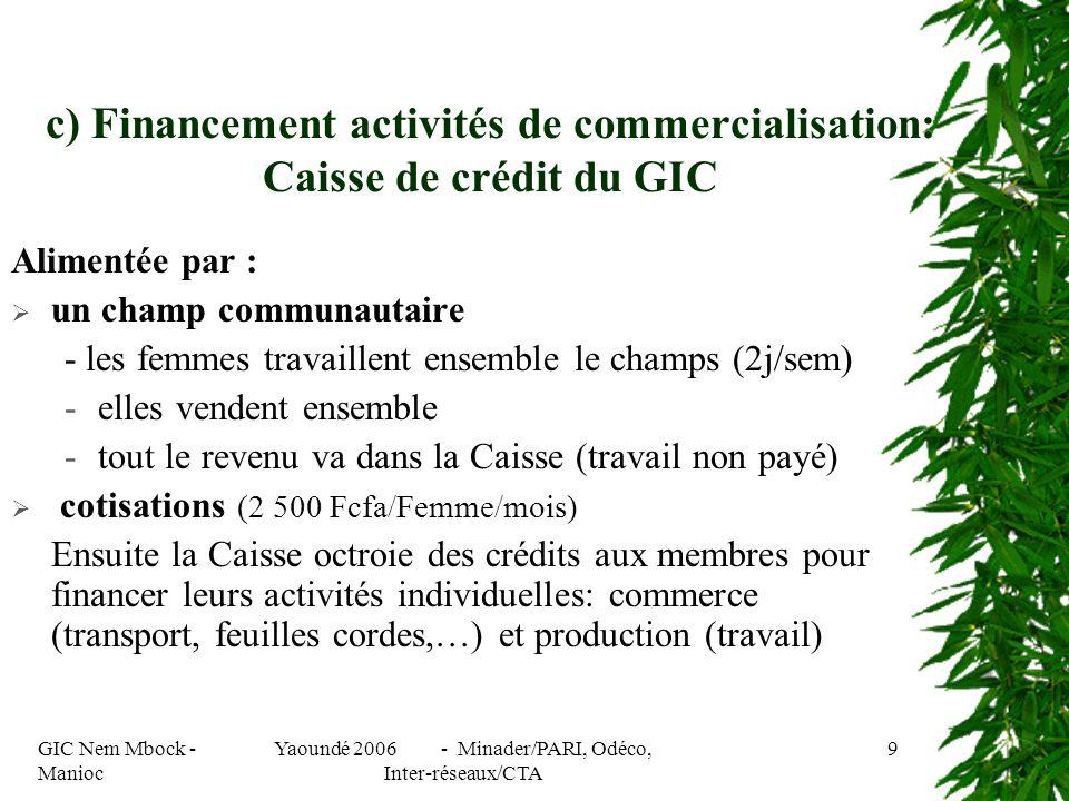 GIC Nem Mbock - Manioc Yaoundé 2006 - Minader/PARI, Odéco, Inter-réseaux/CTA 9 c) Financement activités de commercialisation: Caisse de crédit du GIC